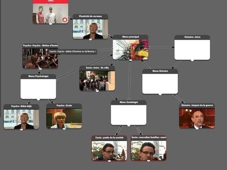 Journées MEDEA webdoc | Documentaires - Webdoc - Outils & création | Scoop.it