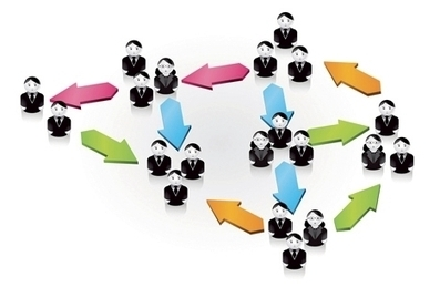 La connaissance des réseaux sociaux ne se limite plus à Facebook, YouTube et Twitter | Social media - news et Stratégies | Scoop.it