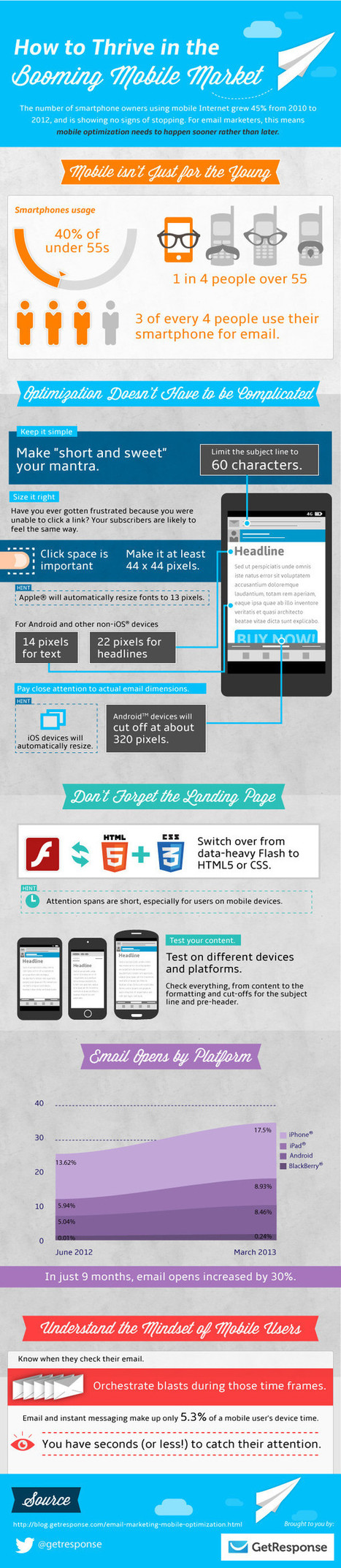 Infographic: Optimizing Email Marketing For Smartphones & Mobile | PBS | Scoop.it