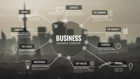 Business Overview Prezi Template Prezibase