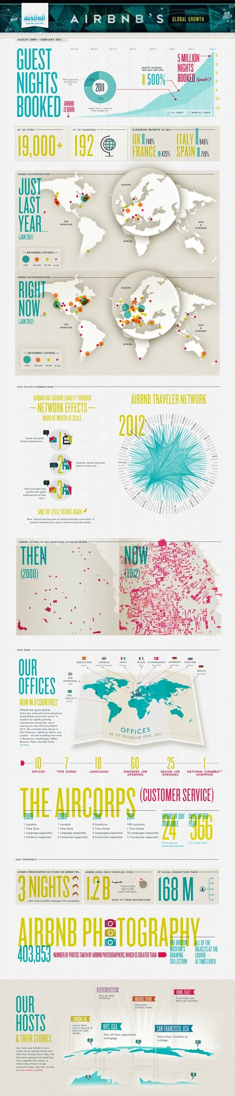 The Unstoppable Rise of Airbnb [Infographic] @futureboy | Travel Apps | Scoop.it
