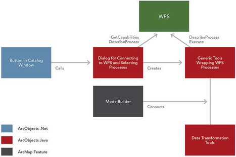 Sharing Geoprocessing Tools on the Web | Everything is related to everything else | Scoop.it
