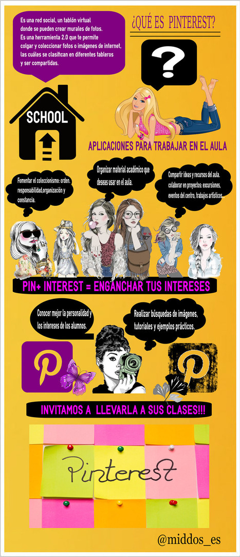 Pinterest para el aula | infografiando | Scoop.it