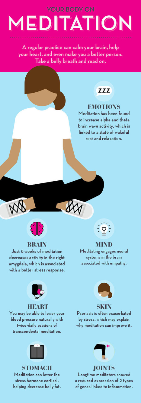 This Is Your Body On Meditation (Infographic) | Wellness and Mindfulness | Scoop.it