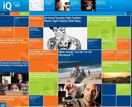 Content Marketing: Curation, Repurposing & Collective Social Wisdom | Marketing on social platforms | Scoop.it