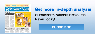 Pinning down Pinterest | Nation's Restaurant News | Pinterest | Scoop.it