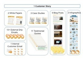 How to Help Your Customers Help You by Sharing Their Stories | Just Story It! Biz Storytelling | Scoop.it