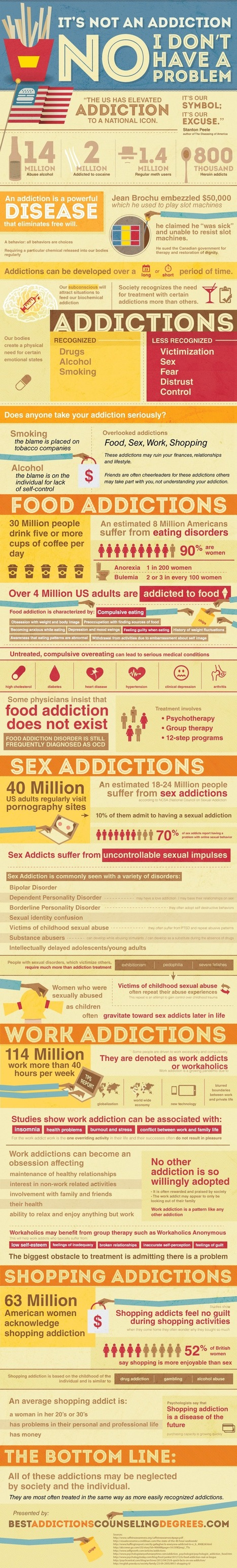 Addictions: No I Don't Have A Problem | Global Medical Education | Infographics for English class | Scoop.it
