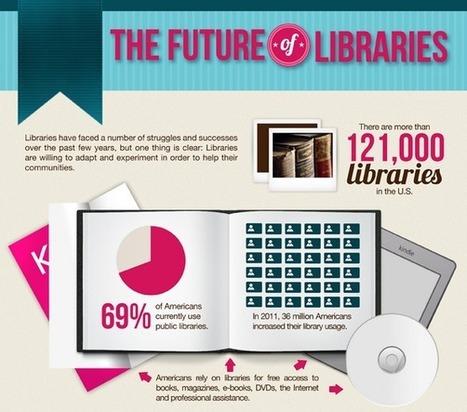 Ebooks, Internet y comunicación social… tendencias de las bibliotecas en EE.UU. | JuliánMarquina... | Llibre digital i lectura | Scoop.it