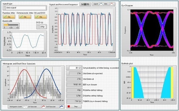 Top 10 Things to Consider When Selecting a Digitizer/Oscilloscope