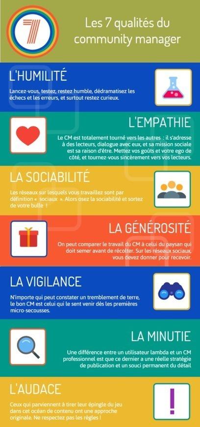 Les 7 qualités du community manager | Mon Community Management | Scoop.it